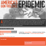 Gun Violence Is Symptomatic