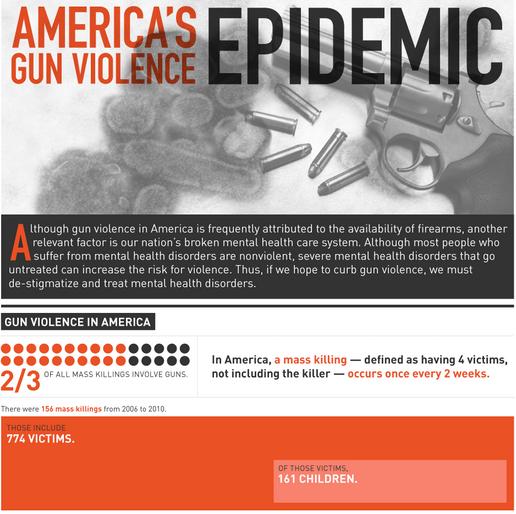 Gun Violence Is Symptomatic Janice Ellis Kansas City