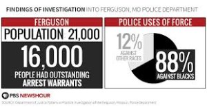 Ferguson report shows racism.
